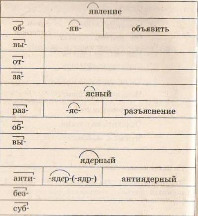 Основные принципы русской орфографии. S14530120